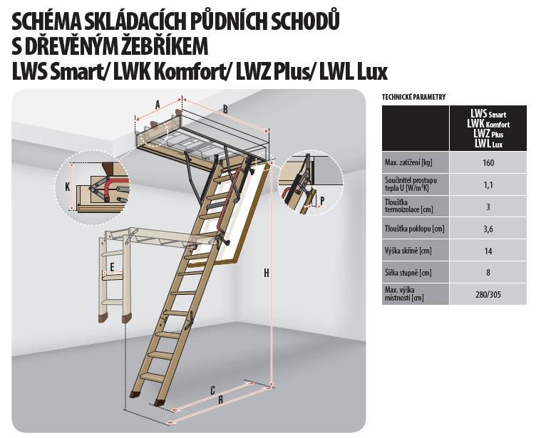 p dn schody t d ln fakro lwl lux 60x120 v echny typy schod a st e n ch. Black Bedroom Furniture Sets. Home Design Ideas